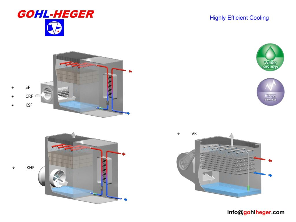 GOHL-HEGER 2016 USA 3-15 DC (3)_007