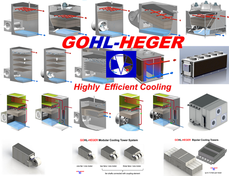 GOHL-HEGER Evaporative Cooling Towers01 455 x 350