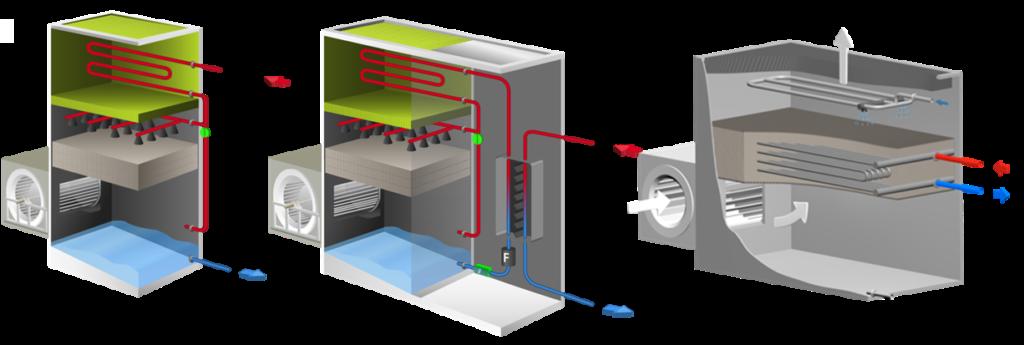 Hybrid cooler04