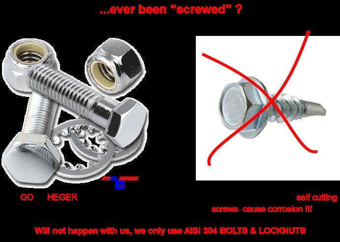 screws bolts and locknuts01sf